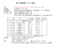kagoshima-contest2016-1