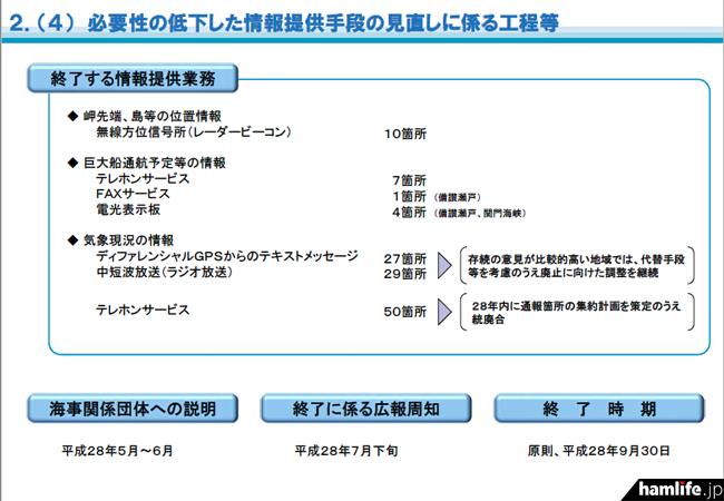 国土交通省が設置した「航路標識・情報提供等小委員会」の公表資料より