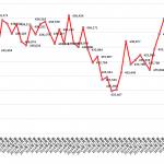 <3か月連続の増加から一転、2か月連続で減少へ>総務省が2016年5月末のアマチュア無線局数を公表、前月より26局少ない43万6,185局!