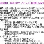 JARL胆振日高支部、8月26日(金)21時から48時間「第40回胆振日高QSOコンテスト」を開催