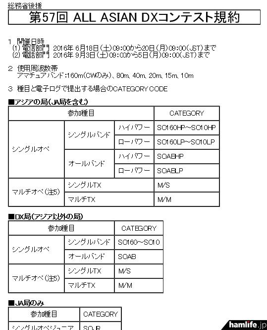 「第57回All Asian DX Contest」の規約(一部抜粋)