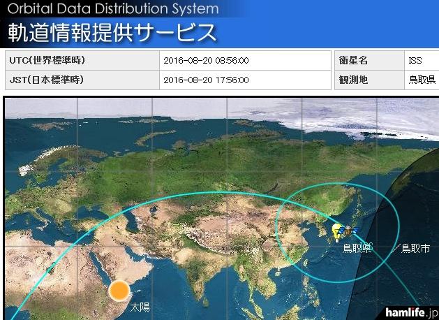 JAXA「軌道データ提供システム」より(観測地を鳥取県鳥取市に設定して表示)