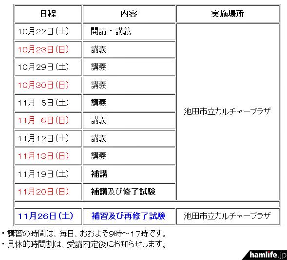 JARDが発表した、大阪府池田市で開催する2アマ集合講習会の日程