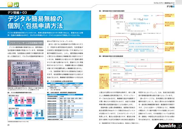 「デジタル簡易無線の個別・包括申請方法」の記事サンプル