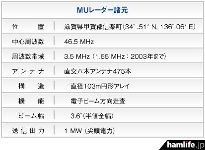 mu-radar-kengaku2016-3