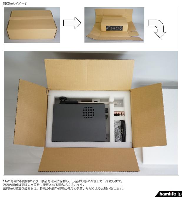 開梱時のパッケージイメージ。専用の梱包材により、製品を確実に保持(同Webサイトから)
