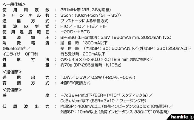 アイコムの広報資料よりIC-DPRの定格