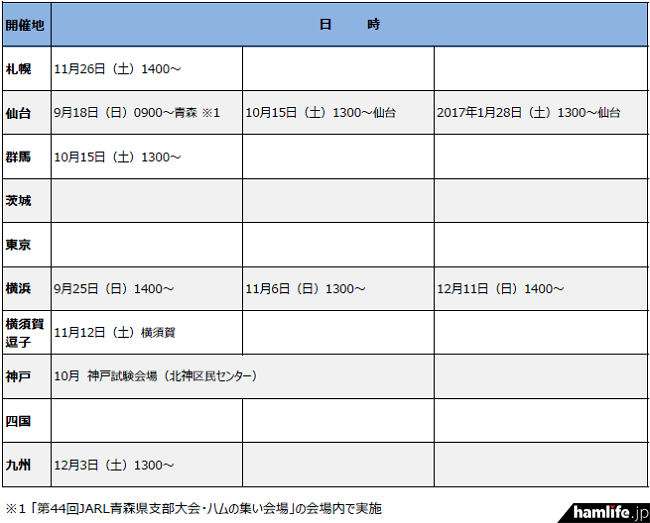 fcc-licence20160909-3
