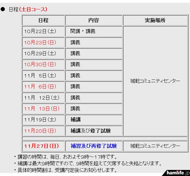 JARDが発表した、香川県丸亀市で開催する2アマ集合講習会の日程