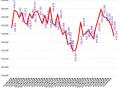 2013年4月末から2016年8月末までのアマチュア局数の推移