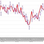 <1年ぶり前月から200局以上の減少>総務省が2016年8月末のアマチュア無線局数を公表、前月より235局少ない43万5,758局