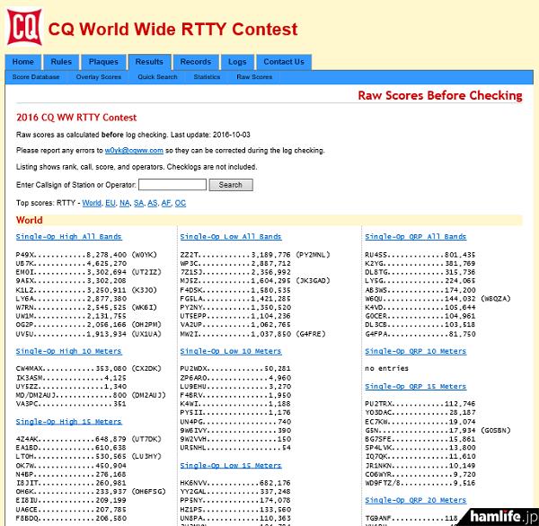 2016-cq-ww-dx-rtty-contest-zanteikekka-2