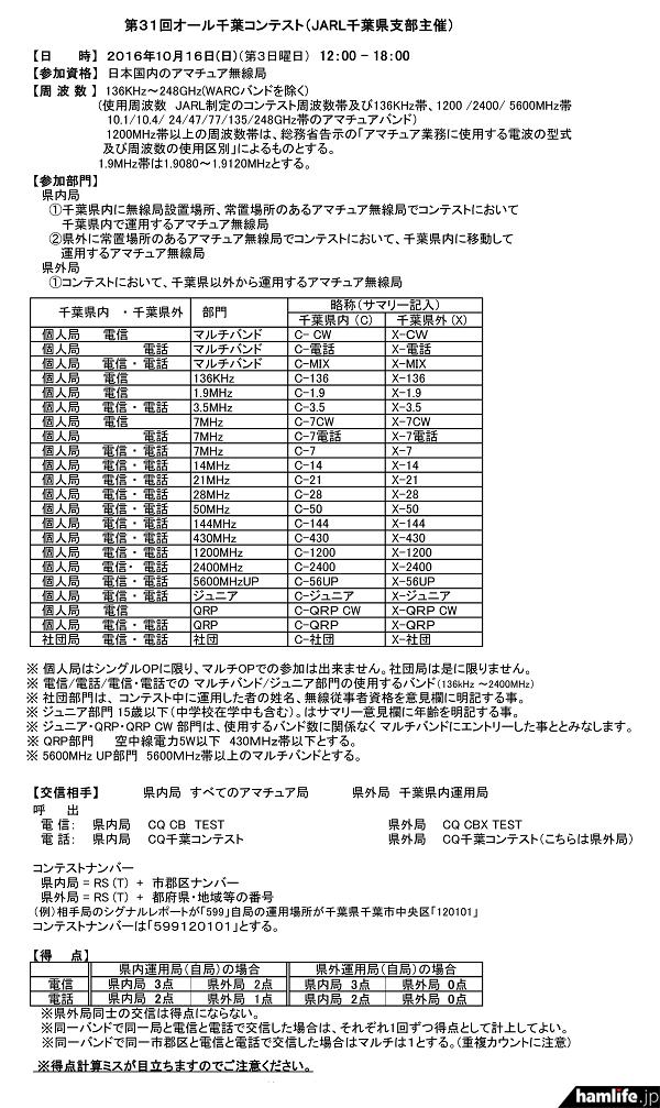 「第31回オール千葉コンテスト」の規約(一部抜粋)