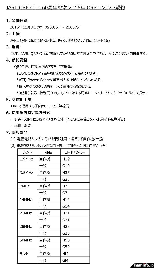 「JARL QRP Club 60周年記念2016年QRPコンテスト」の規約(一部抜粋)