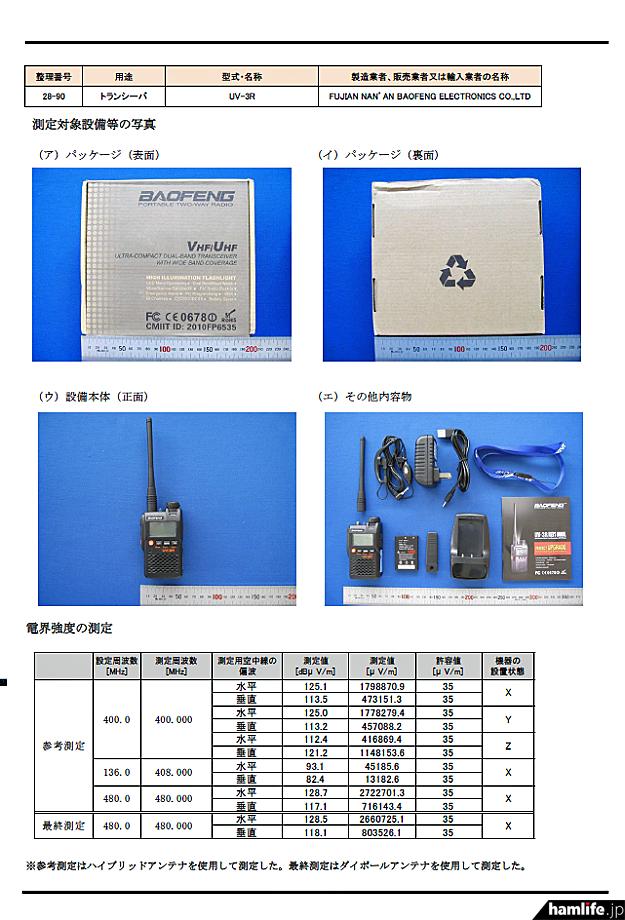 なかには見覚えるのある「中華ハンディ機」が…。公表されたPDF形式のデータの「整理番号」をクリックすると、個々の無線設備の測定結果が表示される(総務省報道資料から)