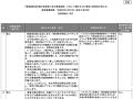soumusyo-wrc15-pubcome-bosyu-3-1