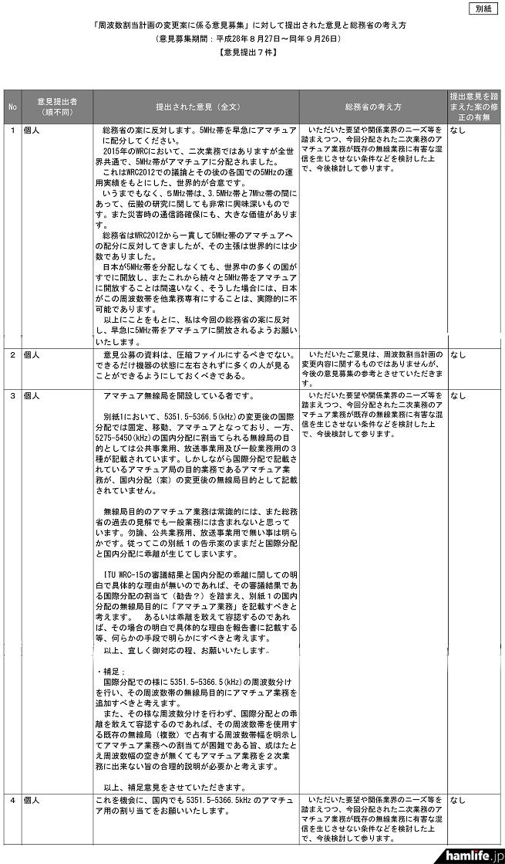 soumusyo-wrc15-pubcome-bosyu-3-2