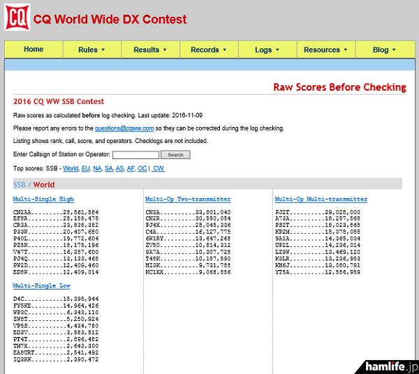 「2016 CQ World Wide DX Contest(SSB部門)」Webサイトには早くも暫定結果が公表されている