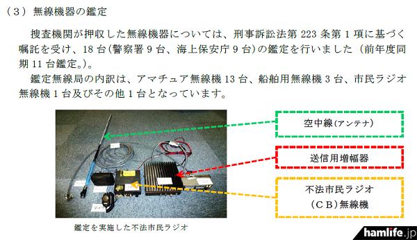 捜査機関が押収した無線機器について無線機器の鑑定。鑑定無線局の内訳は、アマチュア無線機13台、船舶用無線機3台、市民ラジオ無線機1台、その他1台(同報告書から)