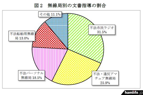 cyuugokusoutsuu-torishimari-gaiyo-4-4