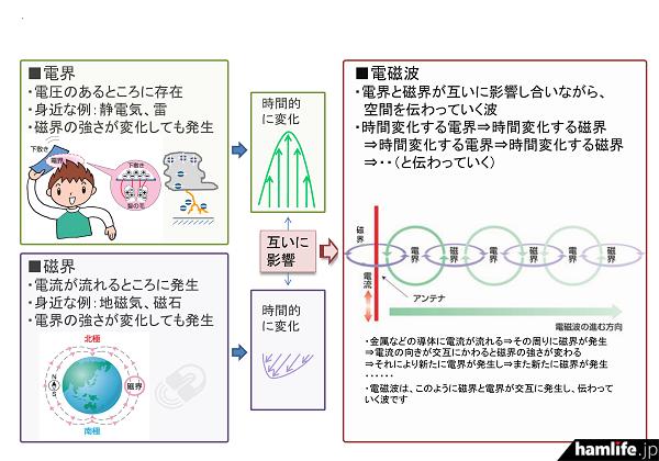 jintai-eikyo-glore2016-2