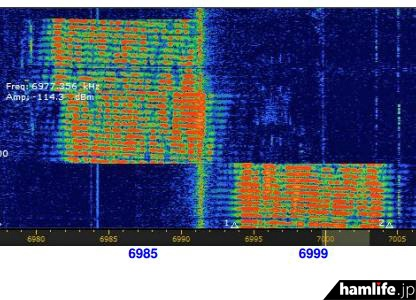 DK2OM局が記録した、6.999MHzで送信されている中国のOTHレーダーの信号(ARRL NEWSより)