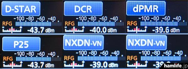 D-STARや国内DCRをはじめ、世界の業務無線で一般的に使われるデジタル通信の受信が可能