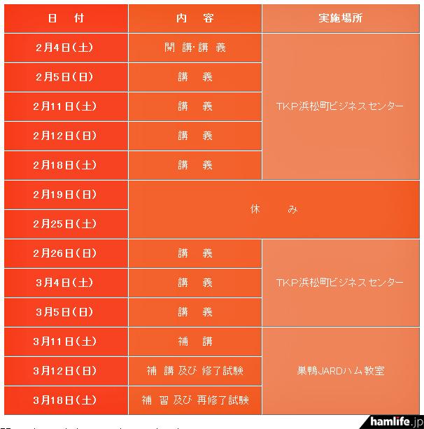 JARDが発表した、東京地区で開催される2アマ集合講習会・土日コースの日程
