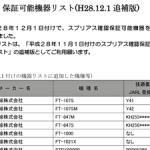 <HF機など新たに13機種が加わる!!>JARD、「スプリアス確認保証」が可能な無線機器のリストを12月1日に更新