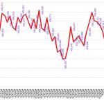 <7か月間、減少傾向が続く>総務省が2016年10月末のアマチュア無線局数を公表、前月より28局少ない43万5,537局