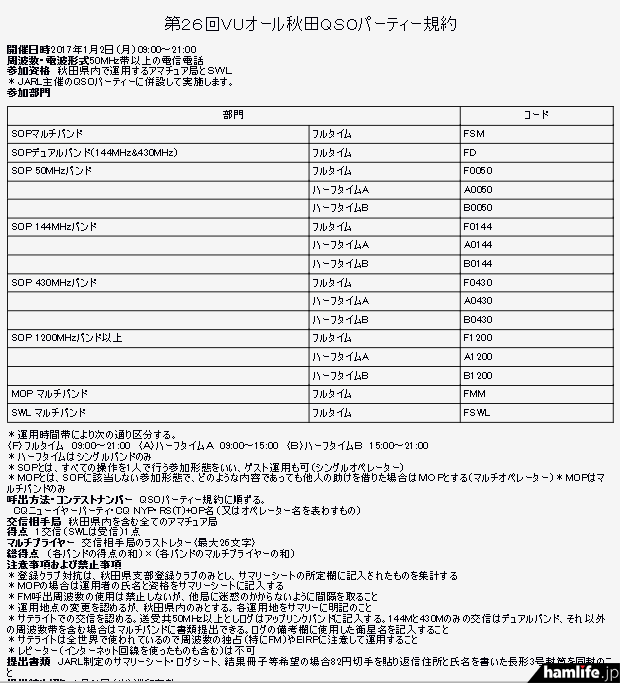 「第26回VUオール秋田QSOパーティ」の規約(一部抜粋)