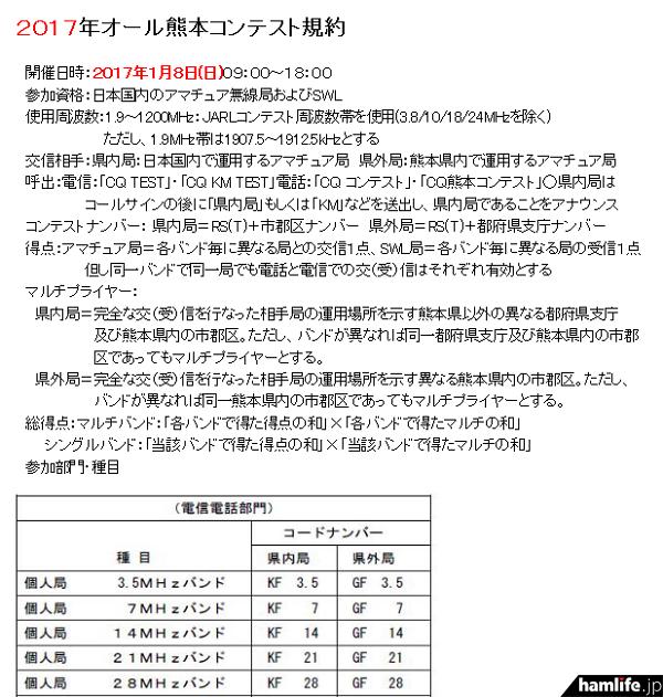 「2017年オール熊本コンテスト」の規約(一部抜粋)