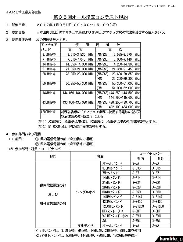「第35回オール埼玉コンテスト」の規約(一部抜粋)