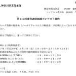 <周波数帯によって時間が異なる>JARL神奈川県支部、4月1日(土)18時から6時間「第35回非常通信訓練コンテスト」を開催