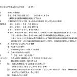 <28/50/144/430MHz帯、電波型式は「AM」のみ>6mAM愛好会、7月30日(日)10時から16時まで「第28回 2エリア主催AMコンテスト」を開催