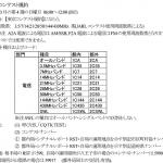 <参加部門・種目に「コード」設定など一部改定>JARL東京都支部、10月22日(日)朝6時から6時間「東京CWコンテスト」開催