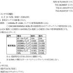 <430MHz帯~10GHz帯>JARL東京都支部、11月23日(木・祝)に「第37回東京UHFコンテスト」開催