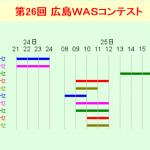 <バンドごとに開催時間帯が異なる>JARL広島県支部、2月24日(土)21時から25日(日)17時まで「第26回広島WASコンテスト」実施