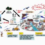 <西日本豪雨(平成30年7月豪雨)災害>総務省、災地自治体への移動通信機器や放送機器など貸出し支援概要を公表