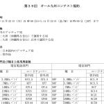<JARL沖縄県支部が担当、書類提出先に注意>JARL九州地方本部、11月22日(木)21時から18時間「第39回オール九州コンテスト」を開催