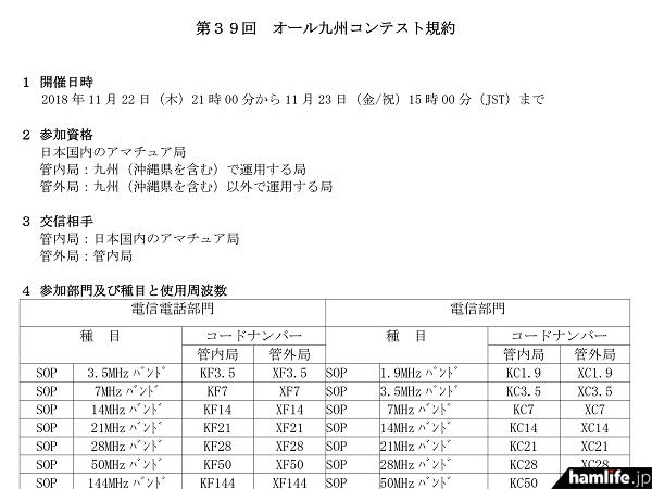 JARL沖縄県支部が担当、書類提出...