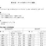<JARL熊本県支部が担当、書類提出先に注意>JARL九州地方本部、11月22日(金)21時から18時間「第40回 オール九州コンテスト」を開催