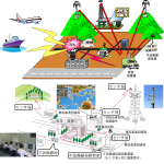 <ローマ法王来日に伴う電波監視体制の強化>関東、中国、九州の各総合通信局に「重要無線通信妨害対策実施本部」を設置