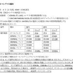 <「ヤング部門」を新設! 430MHz帯~10GHz帯の電信と電話、SWL>11月23日(土・祝)、JARL東京都支部「第39回 東京UHFコンテスト」開催