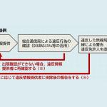 <電波監視業務についてのお知らせ>北海道総合通信局、電波法に違反する無線局への申告対応の手順例や情報提供の内容などを紹介