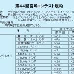 <シングルオペレーターのみ>JARL宮崎県支部、6月6日(土)18時から24時間「第44回 宮崎コンテスト」を開催