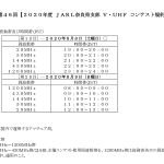"""<ナンバー交換がユニークな""""免許状発行年(下2桁)""""8月8日(土)と9日(日)に「第46回 JARL奈良県支部 V・UHFコンテスト」開催"""