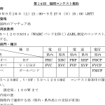 <固定局の電力制限100Wまで>JARL福岡県支部、9月26日(土)21時から18時間にわたり「第14回 福岡コンテスト」開催