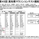 <3.8/10/18/24MHz帯を除く全アマチュアバンドで>JARL高知県支部、11月1日(日)から10日間「第45回 高知県マラソンコンテスト」開催