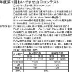 <初開催のコンテスト>JARL山口県支部、1月24日(日)9時から17時まで「2020年度 第1回おいでませ山口コンテスト」開催